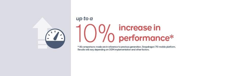 Tabletowo.pl Nowy procesor Qualcomm Snapdragon 712 jest jeszcze wydajniejszy niż Snapdragon 710 Nowości Qualcomm