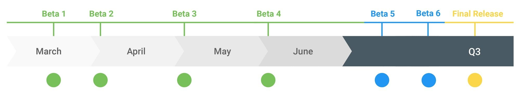Google udostępniło pierwszą betę Androida Q. Jeśli masz Pixela, możesz ją pobrać 21