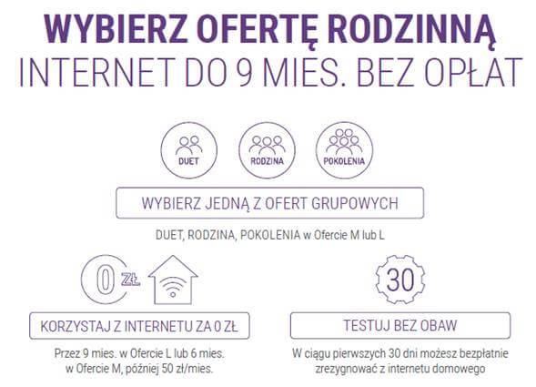 Play rozpoczyna promocję na mobilny internet dla rodzin i grup - nawet do 9 miesięcy gratis