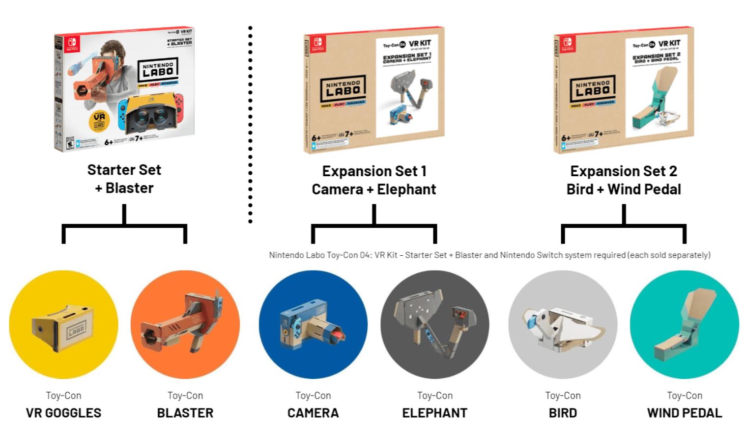 Nintendo wkracza w wirtualną rzeczywistość za sprawą Labo VR Kit. To godny konkurent Google Cardboard 20