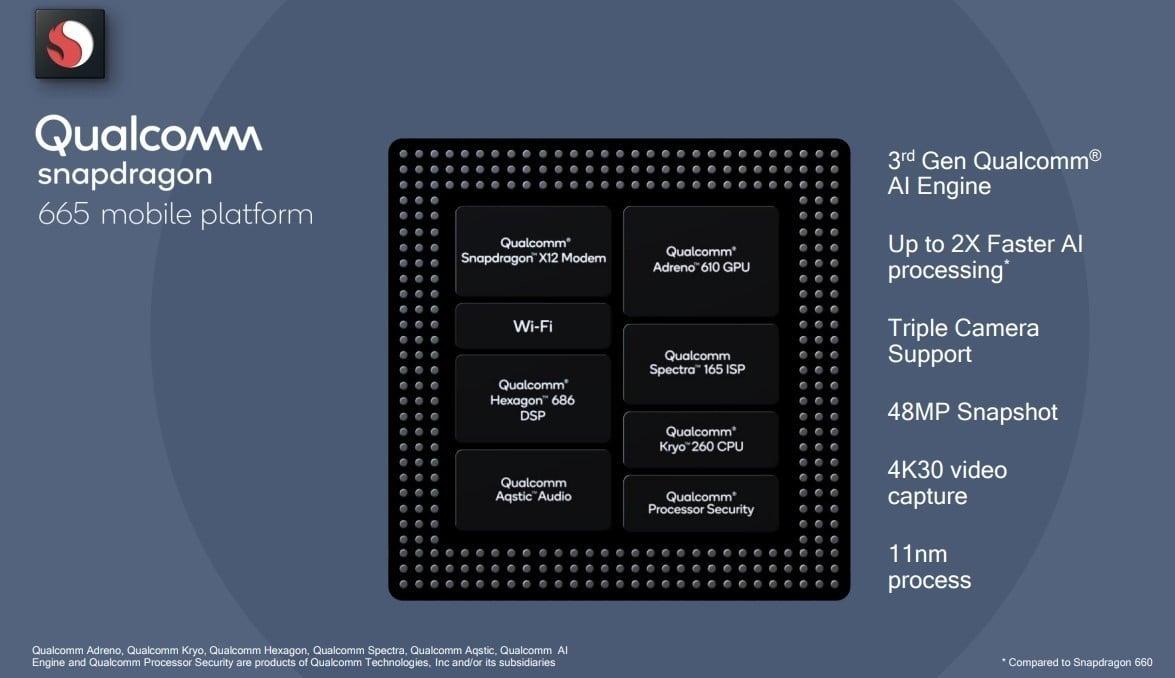 Specyfikacja platformy mobilnej Qualcomm Snapdragon 665 z Qualcomm Hexagon 686 DSP
