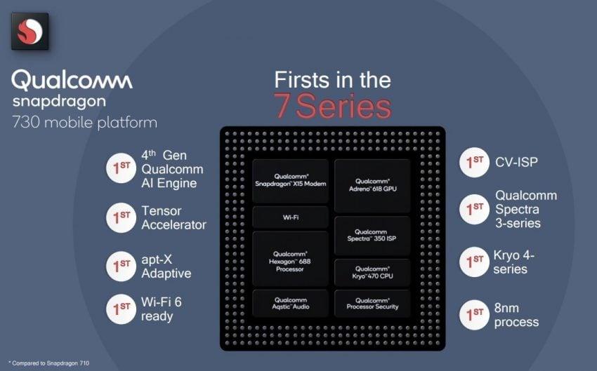 Snapdragon 665, 730 oraz 730G w AnTuTu: budowa i wydajność nowych SoC Qualcomma 19