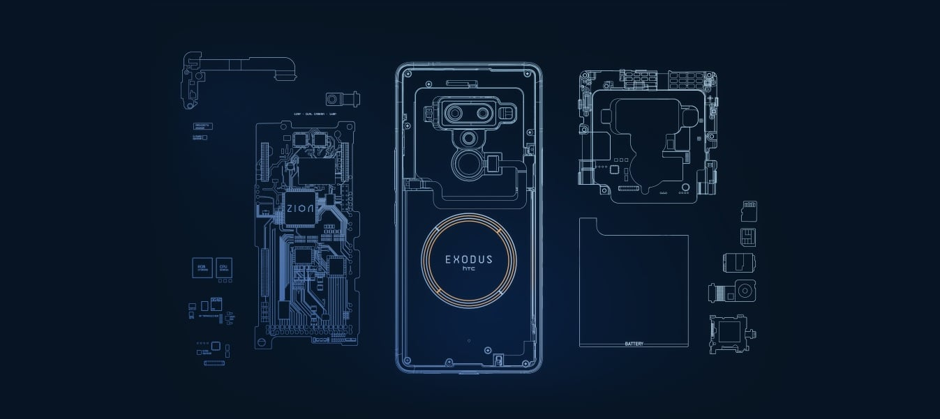 Ludzie kupują HTC Exodus 1, więc HTC pracuje nad następcą 18