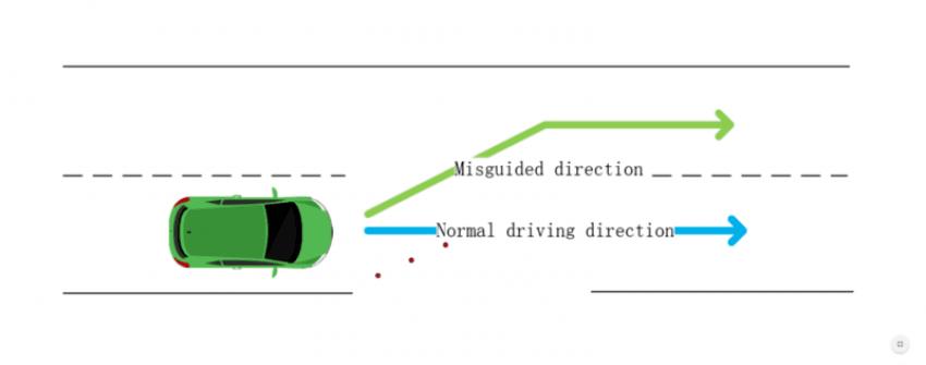 Teslęmożna zmusić do zjechania na przeciwległy pas. Wystarczą trzy kropki na drodze 23
