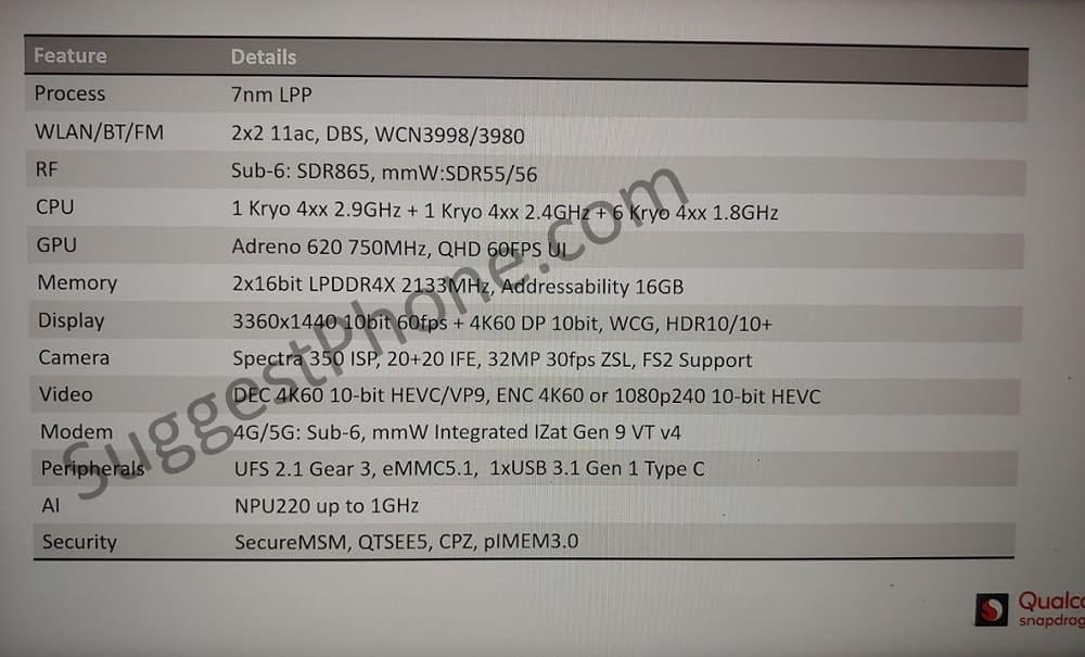 Niecodzienna sytuacja. Wycieka specyfikacja... procesora - Qualcomm Snapdragon 735
