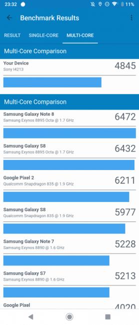 Sony Xperia 10 Plus - intrygujący i ciekawy smartfon z ekranem 21:9 dla pożeraczy multimediów (recenzja) 47