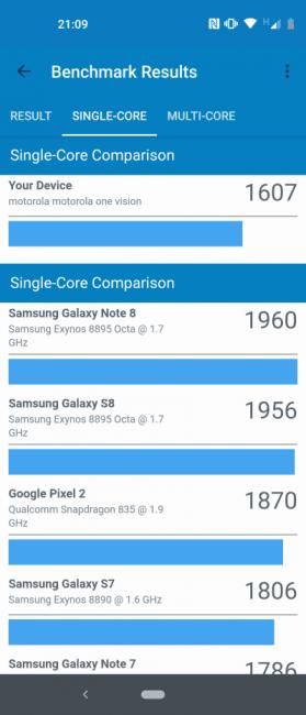 Motorola One Vision - jeden z ciekawszych wyborów w swojej cenie (recenzja)