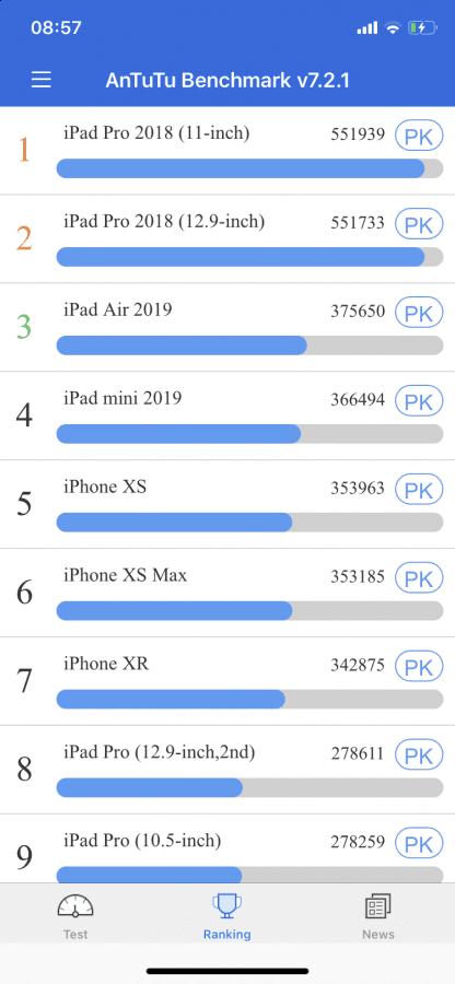 "iPhone XR - ""średniak"" według Apple (recenzja) 19"