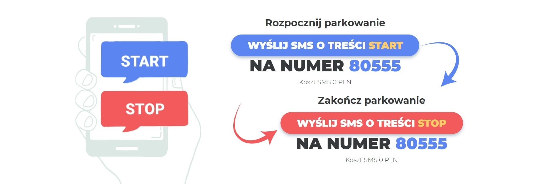 Nowość: Zapłać za parking przez SMS i dopisz do rachunku w Play 21