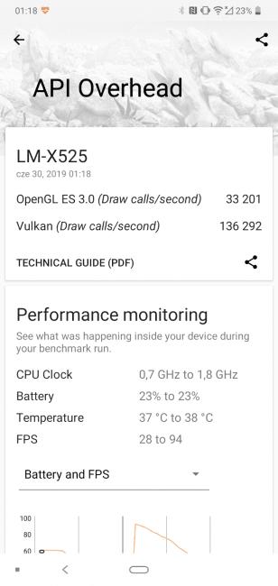 Recenzja LG Q60 - średniaka z niedoróbkami i zbyt wysoką ceną 60