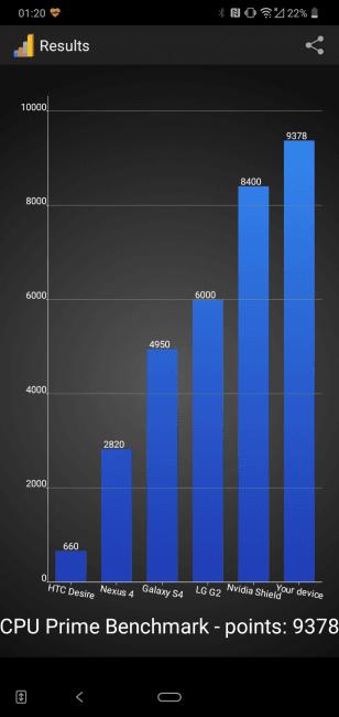 Recenzja LG Q60 - średniaka z niedoróbkami i zbyt wysoką ceną 61