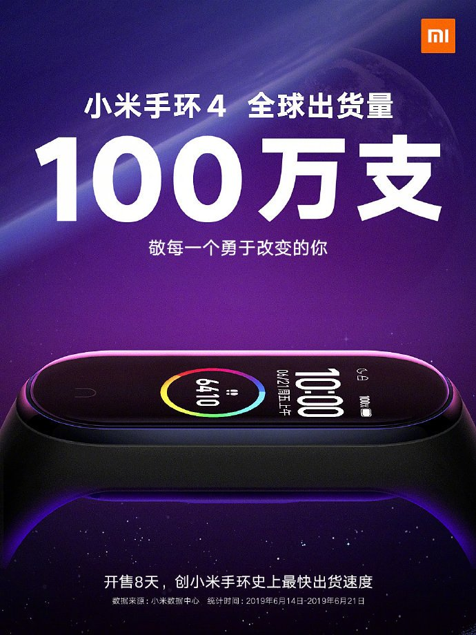 Xiaomi w osiem dni sprzedało pierwszy milion opasek Mi Band 4 20