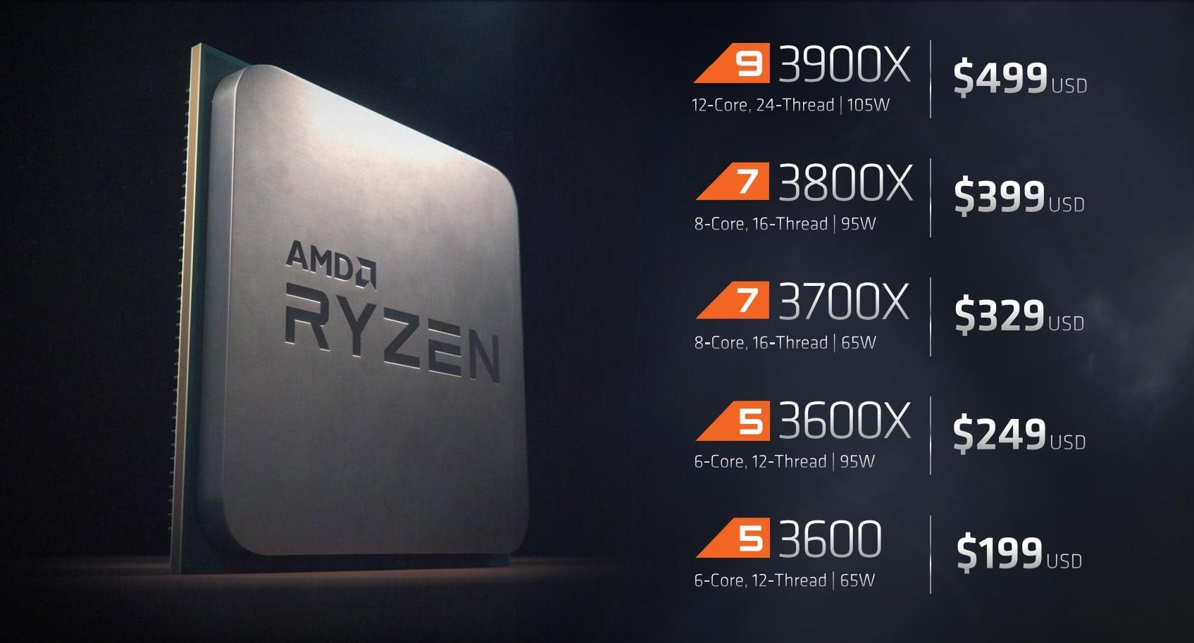 Procesory Ryzen 3000, karty graficzne Radeon RX 5700 i inne tegoroczne nowości AMD trafiły do sprzedaży 22