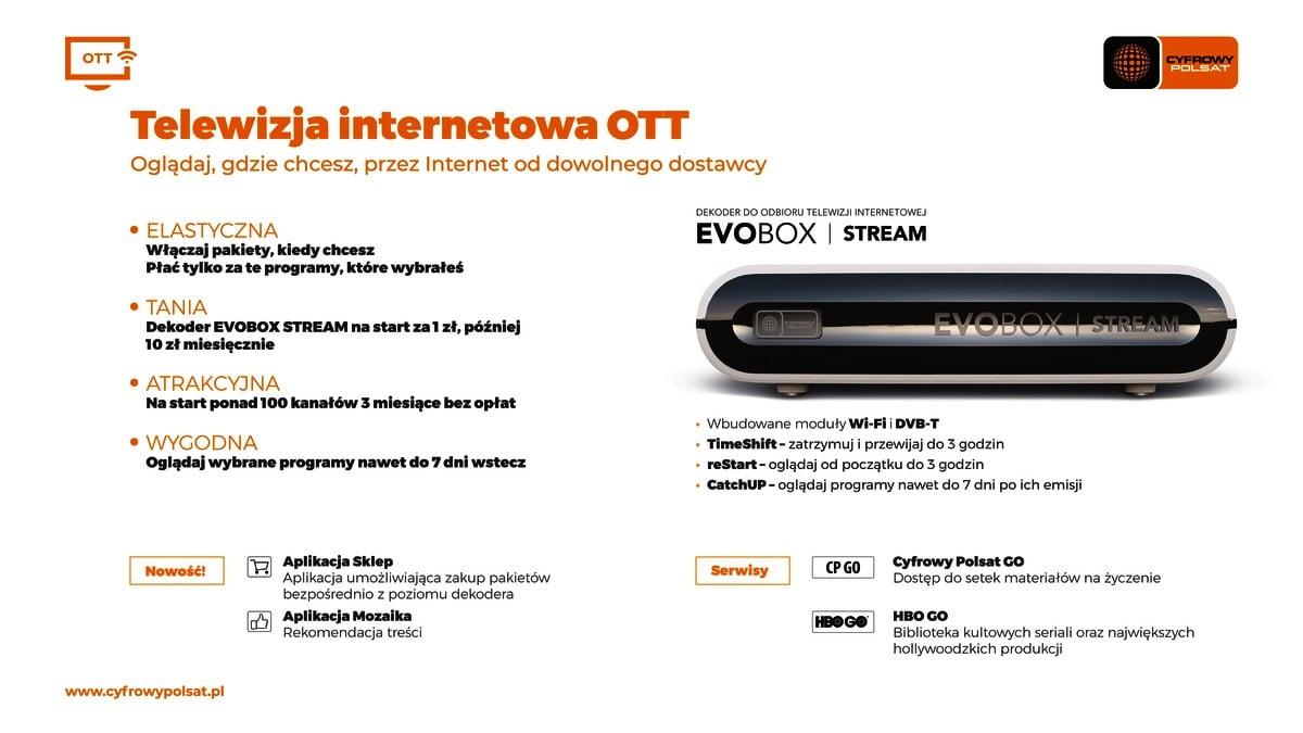 Nowość w Cyfrowym Polsacie: telewizja internetowa OTT