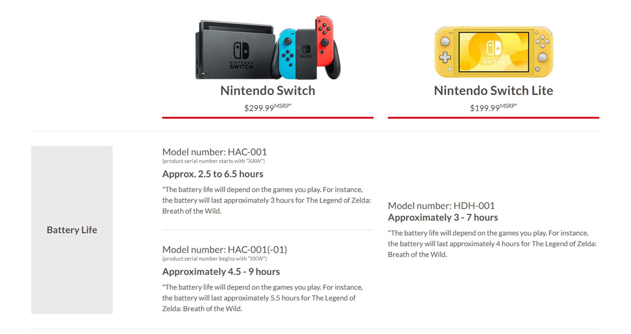 Podstawowy model Nintendo Switch zostanie odświeżony! Znacznie dłużej pogramy w trybie przenośnym