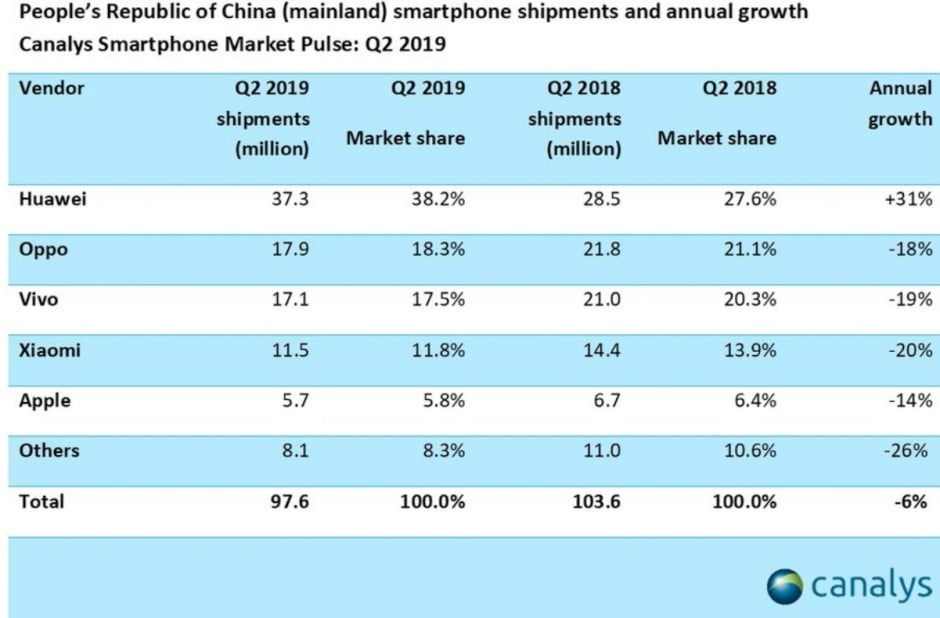 Huawei i LG biją rekordy. Huawei najlepsze, LG najgorsze 22