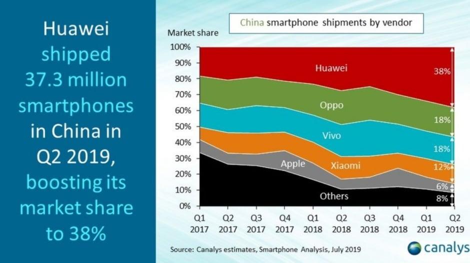 Huawei i LG biją rekordy. Huawei najlepsze, LG najgorsze 21