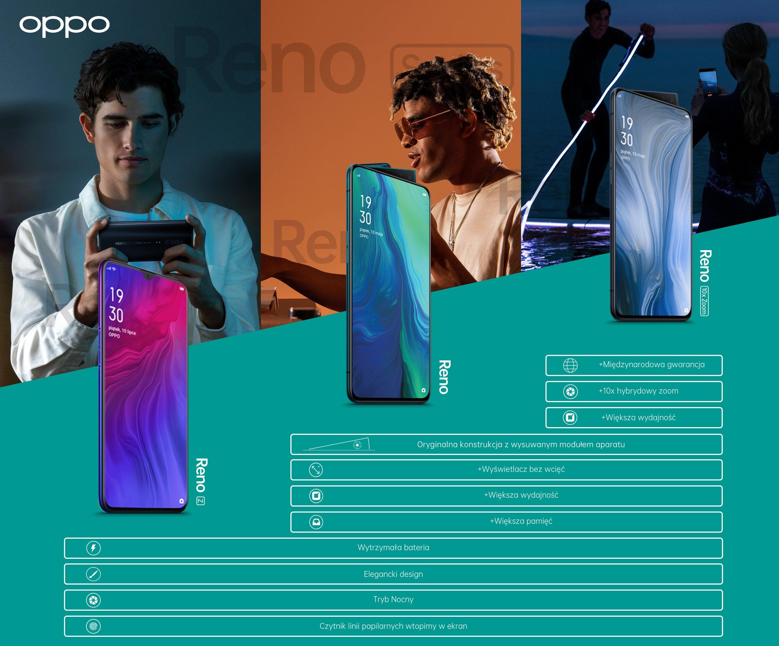 Smartfon Oppo Reno Z już na polskim rynku. Zaczynamy go testować