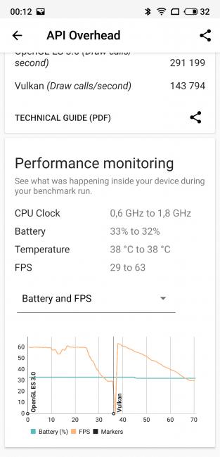 Recenzja Meizu Note 9, czyli niezłego smartfona z kilkoma niedoróbkami 39