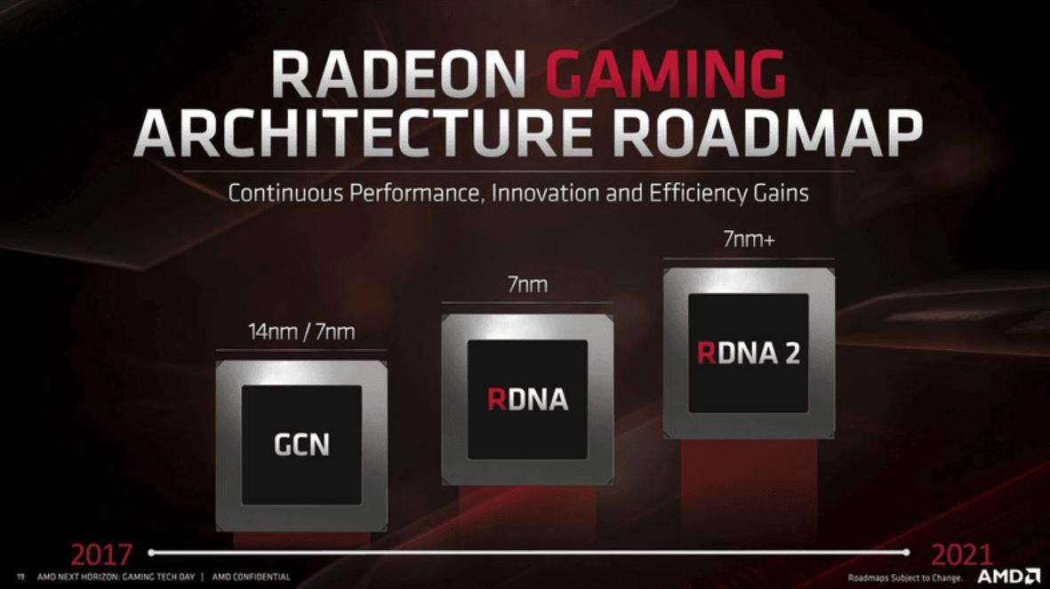 AMD pracuje nad nowymi Radeonami produkowanymi w 7 nm architekturze 19