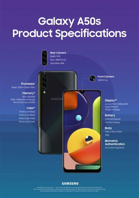 Samsung wrzucił info o premierze nowych smartfonów Galaxy: A50s i A30s z lepszymi aparatami
