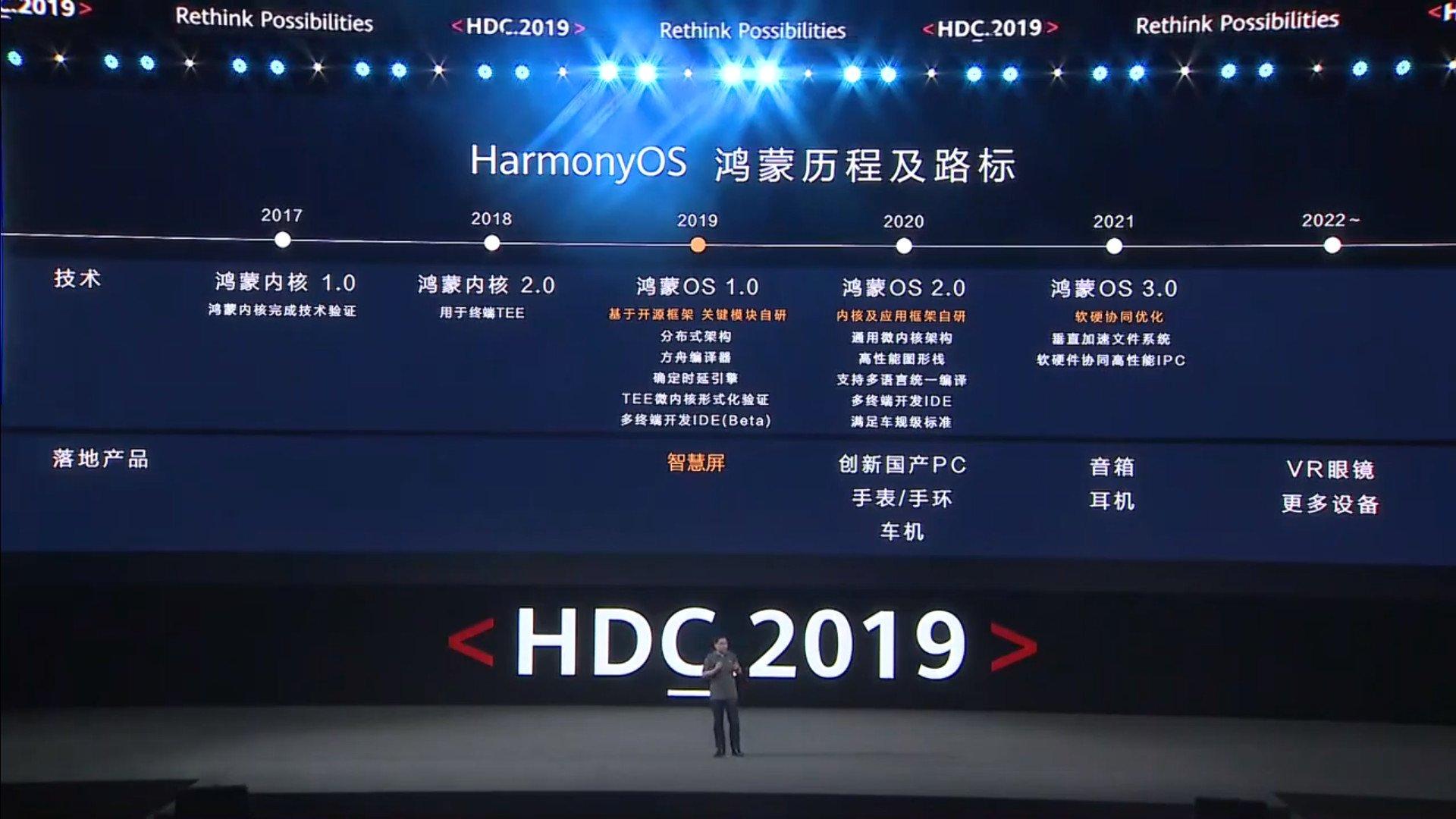 Huawei zaprezentował swój autorski system - to HarmonyOS. Nie zastąpi jednak Androida 17