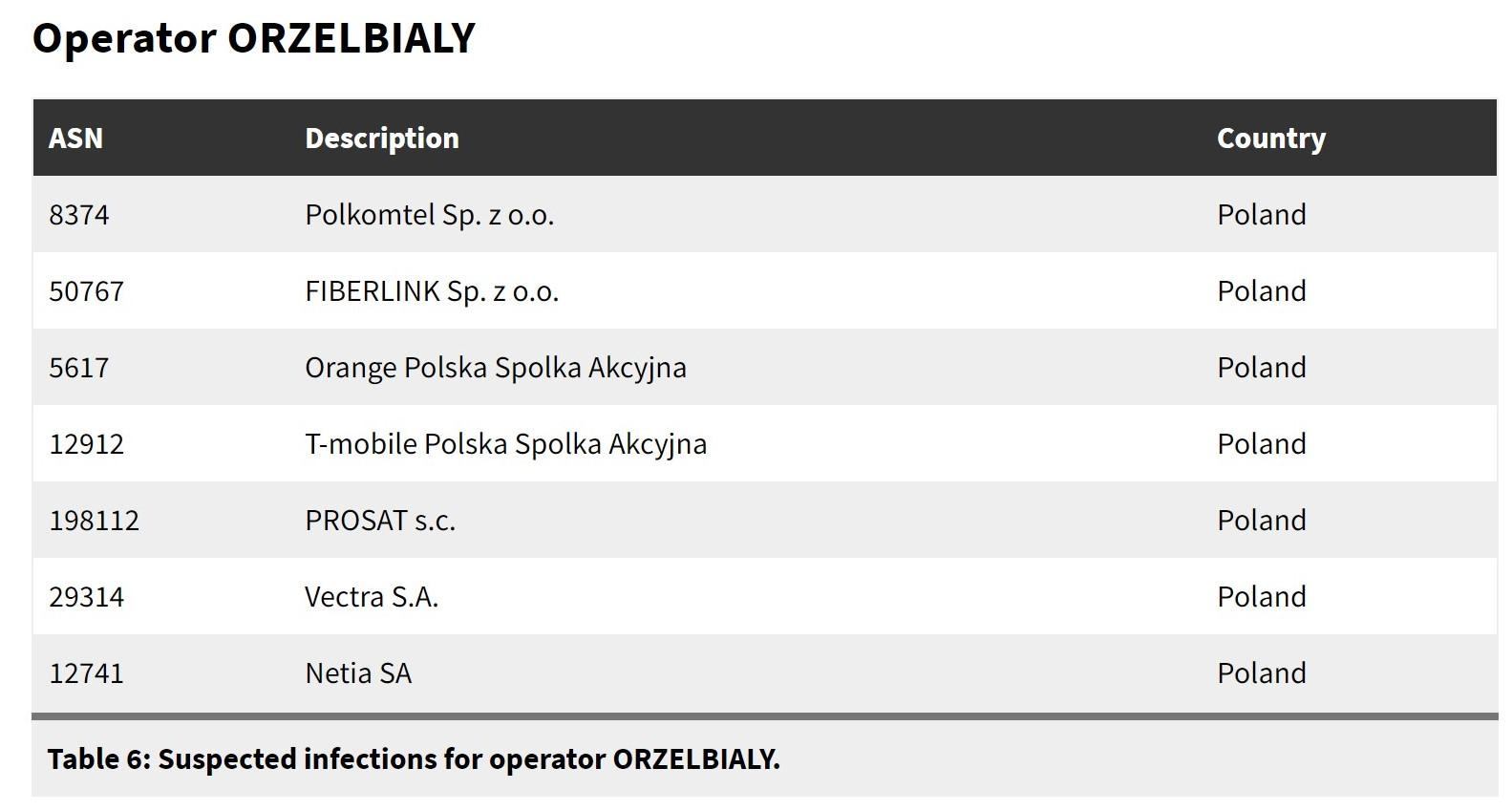 Polskie CBA może być w posiadaniu systemu pozwalającego na śledzenie dowolnego telefonu w kraju