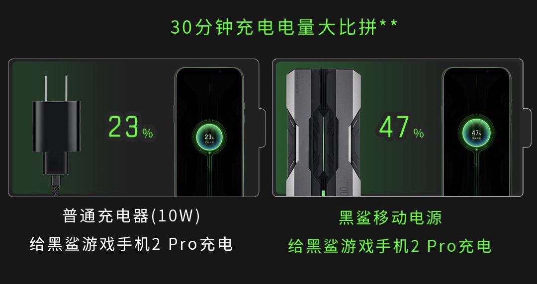 Xiaomi Black Shark 10000 mAh Power Bank - Czy gamingowy powerbank to już lekka przesada?