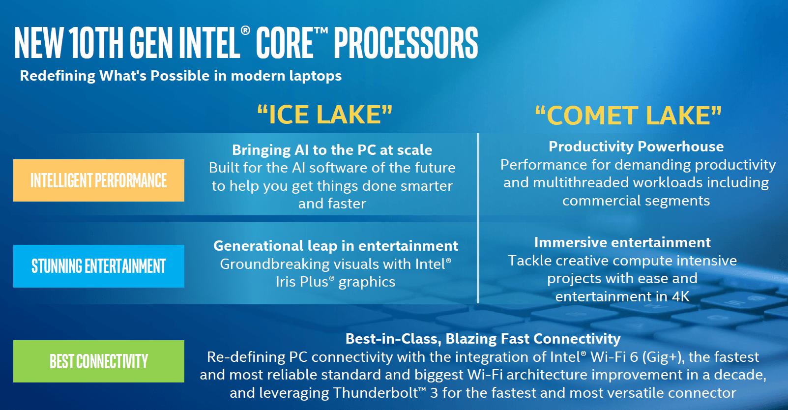 Intel Comet Lake, czyli nowi przedstawiciele 10. generacji procesorów 20