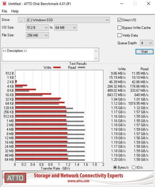Recenzja ciekawego laptopa za niezłe pieniądze - Lenovo ThinkBook 13s 47
