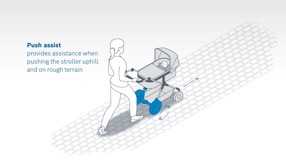 Bosch zaprezentował elektryczny... wózek dziecięcy 26