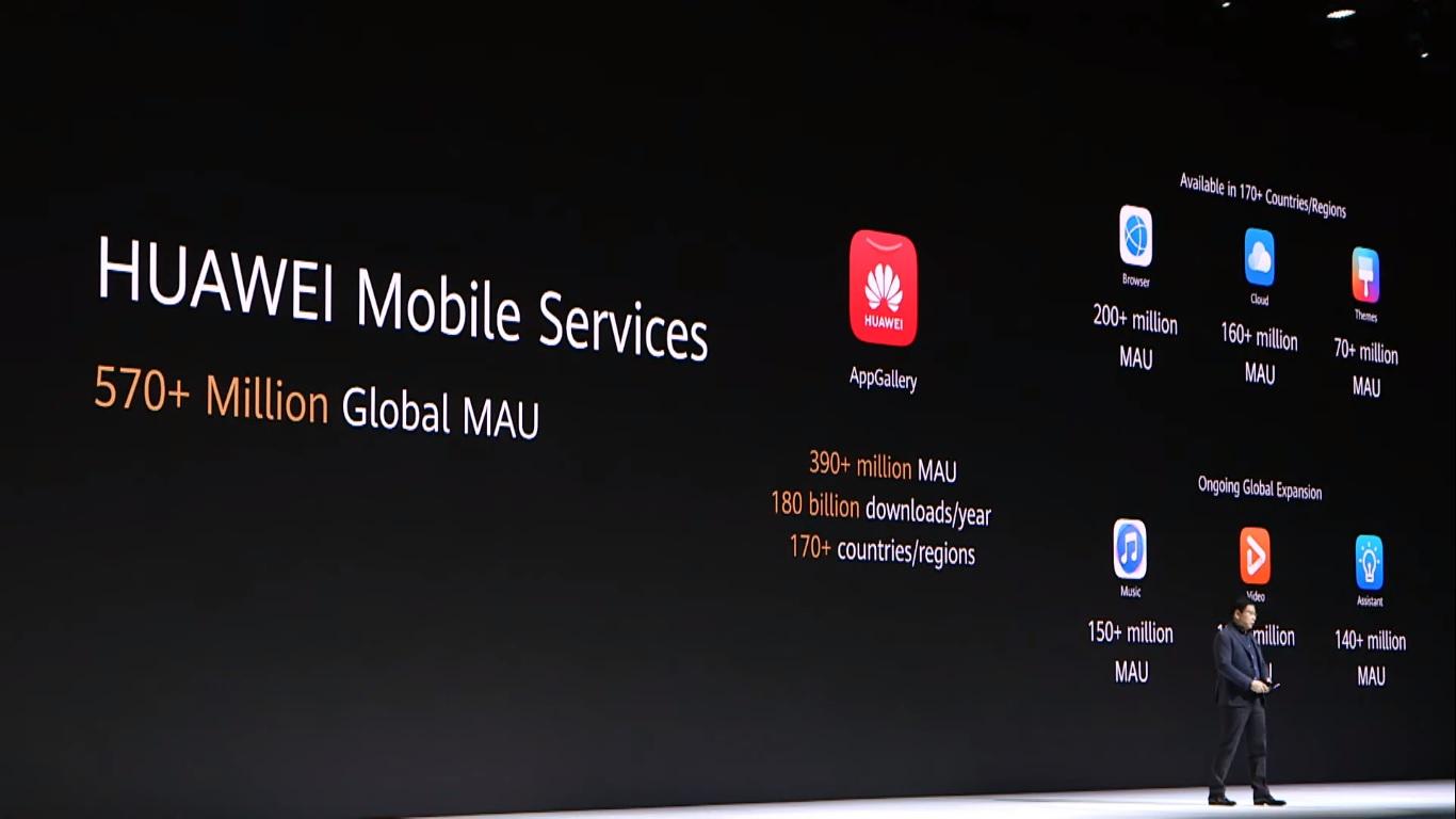 Huawei promuje AppGallery - są rabaty na rodzime aplikacje