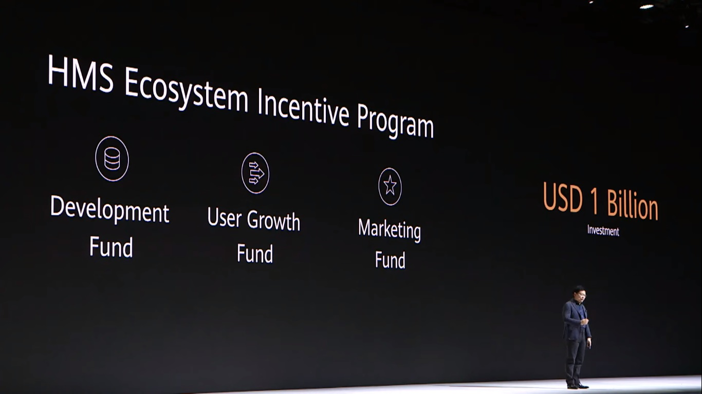 Huawei Mobile Services Ecosystem Incentive Program