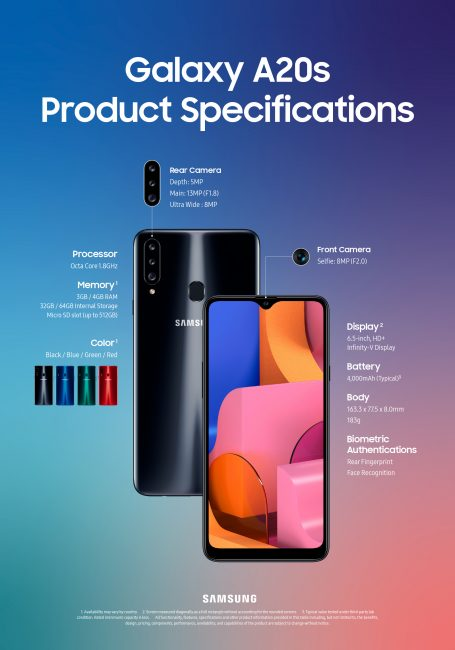 smartfon Samsung Galaxy A20s