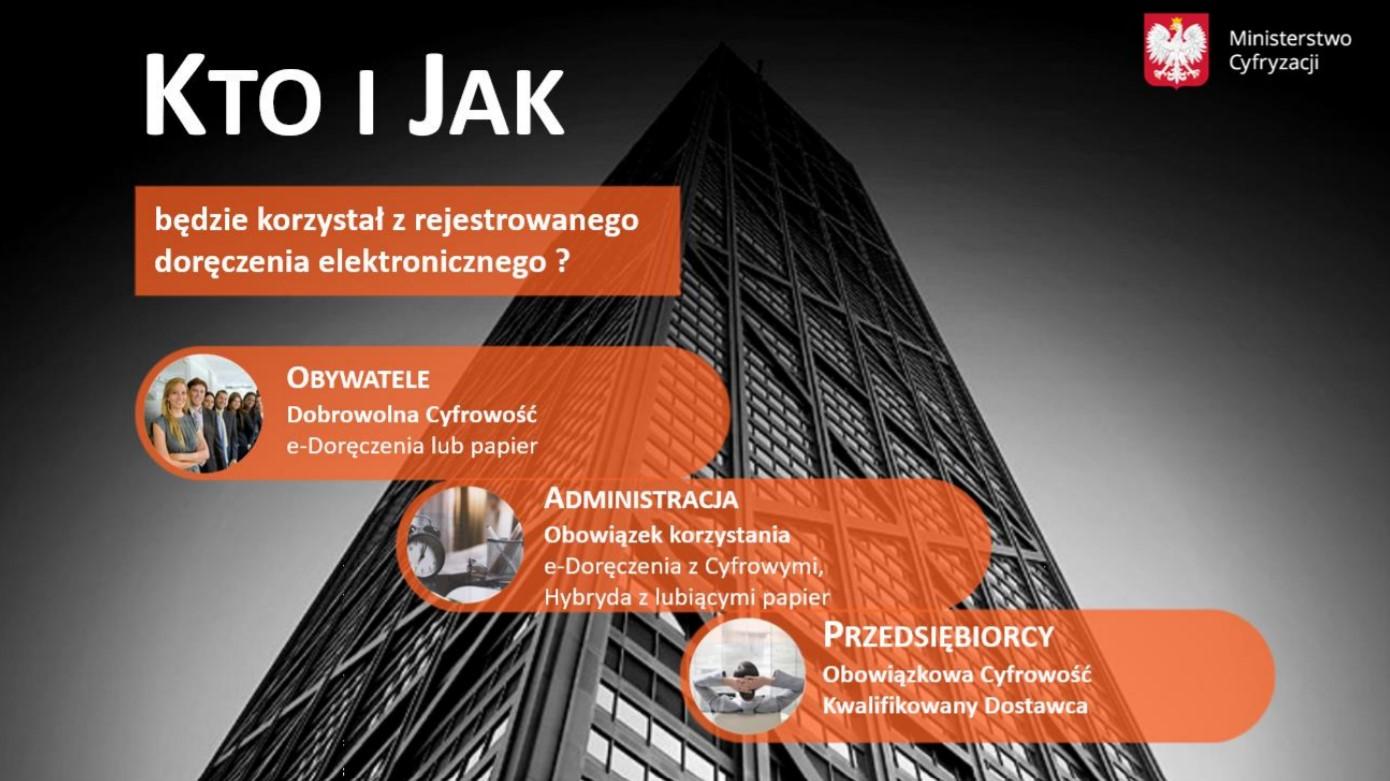 e-doręczenia ułatwią komunikację między obywatelem a administracją w Polsce