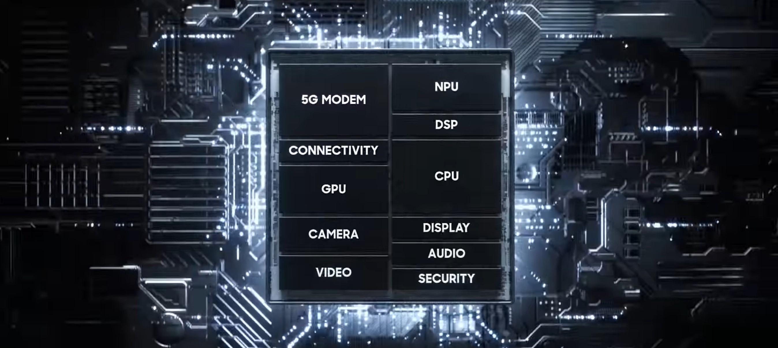 Samsung wprowadza 5G do smartfonów ze średniej półki - oto procesor Exynos 980 22