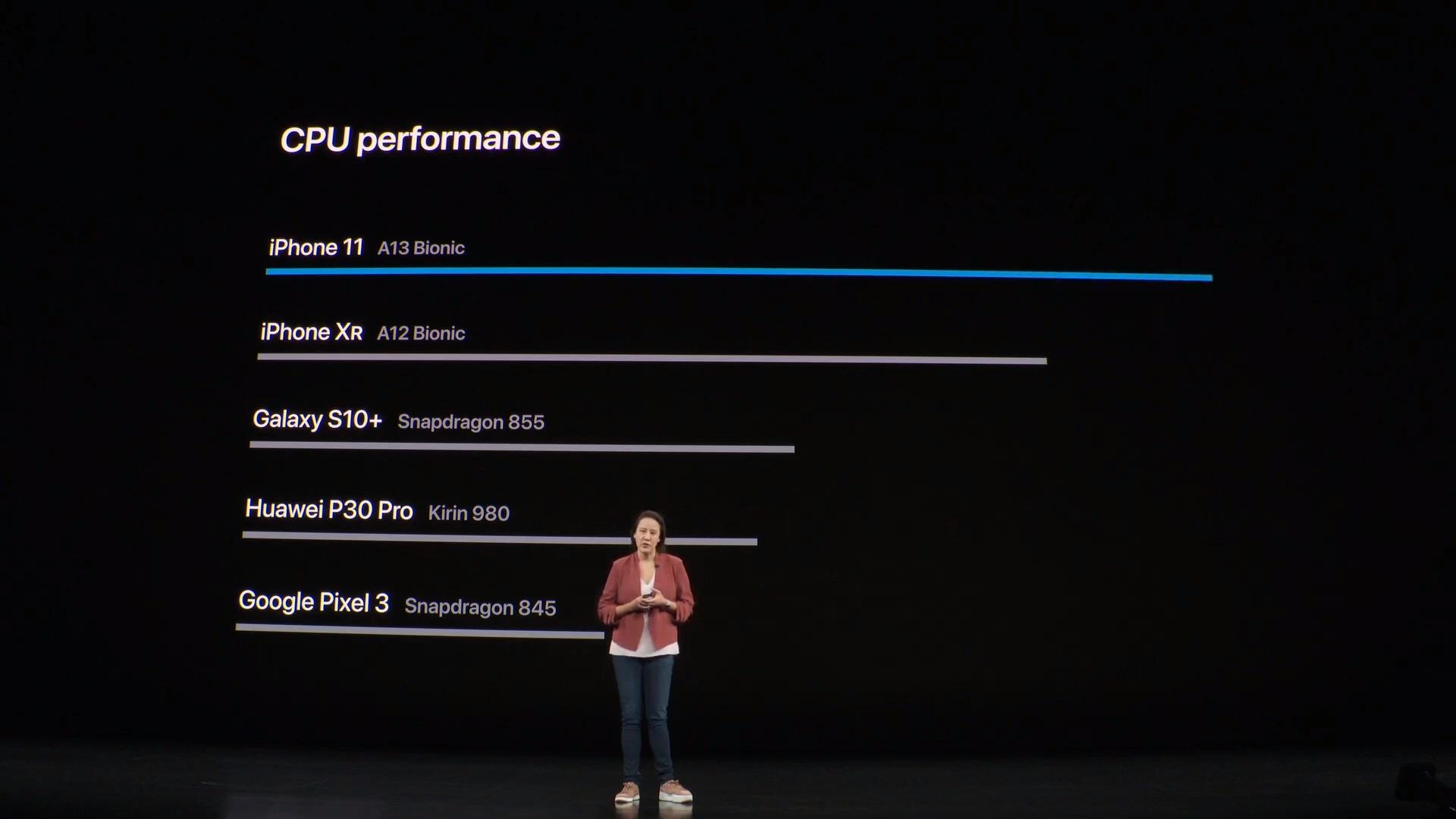 Nowy iPhone ze średniej półki to iPhone 11. Co oferuje smartfon Apple dla mas?