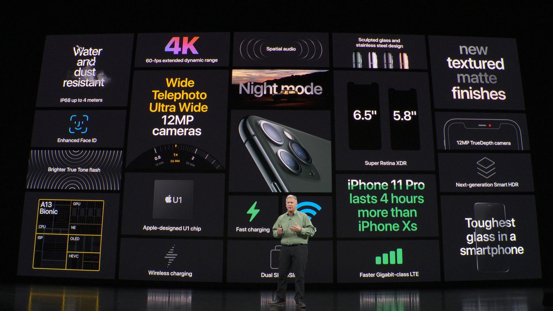 iPhone 11 Pro i iPhone 11 Pro Max - tymi smartfonami Apple chce podbić serca wymagających klientów 16