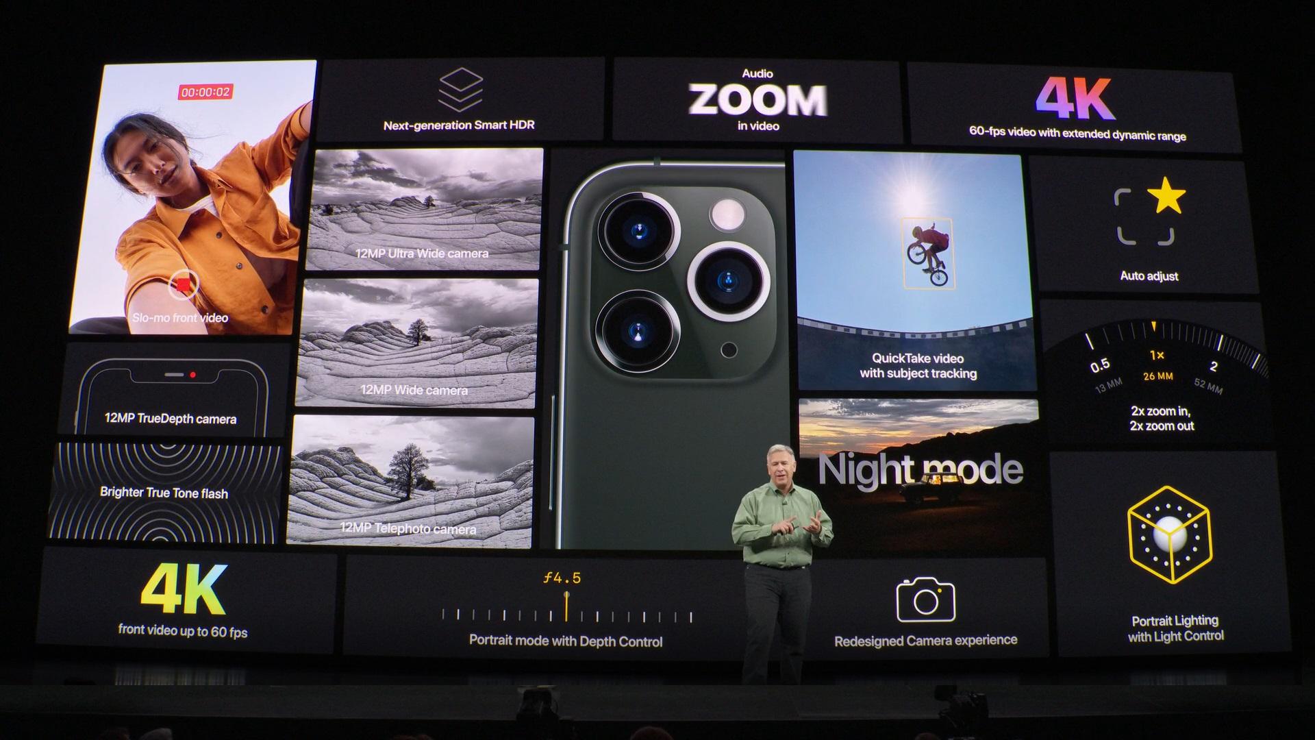 iPhone 11 Pro i iPhone 11 Pro Max - tymi smartfonami Apple chce podbić serca wymagających klientów 15