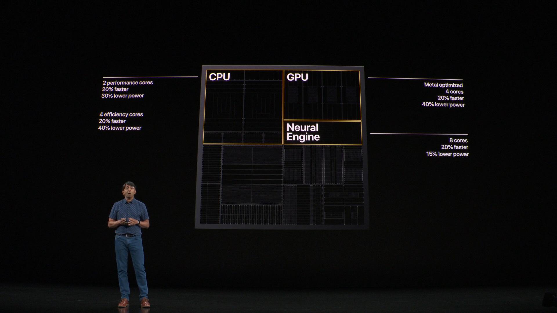 procesor Apple A13 Bionic