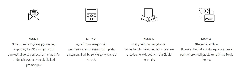 Chyba nas coś ominęło: można już kupować Samsunga Galaxy Tab S6 w Polsce 23