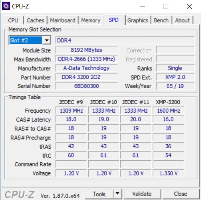 Test pamięci ADATA Gammix XPG D30 - gdzie się podziało RGB? 24