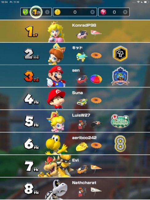 Mario Kart Tour to (o dziwo) wydmuszka 32