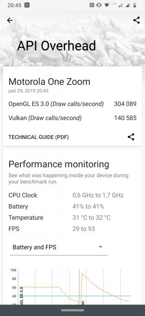 Recenzja Motorola One Zoom - solidna propozycja ze średniej półki! 37