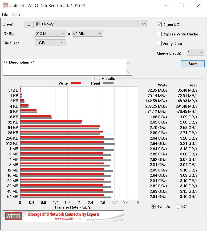 Recenzja Patriot Viper VPN100 - czy SSD powinien mieć chłodzenie? 34