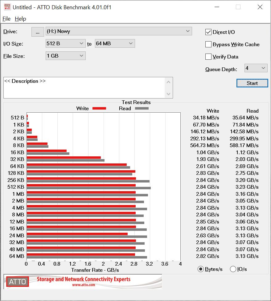 Recenzja Patriot Viper VPN100 - czy SSD powinien mieć chłodzenie? 21