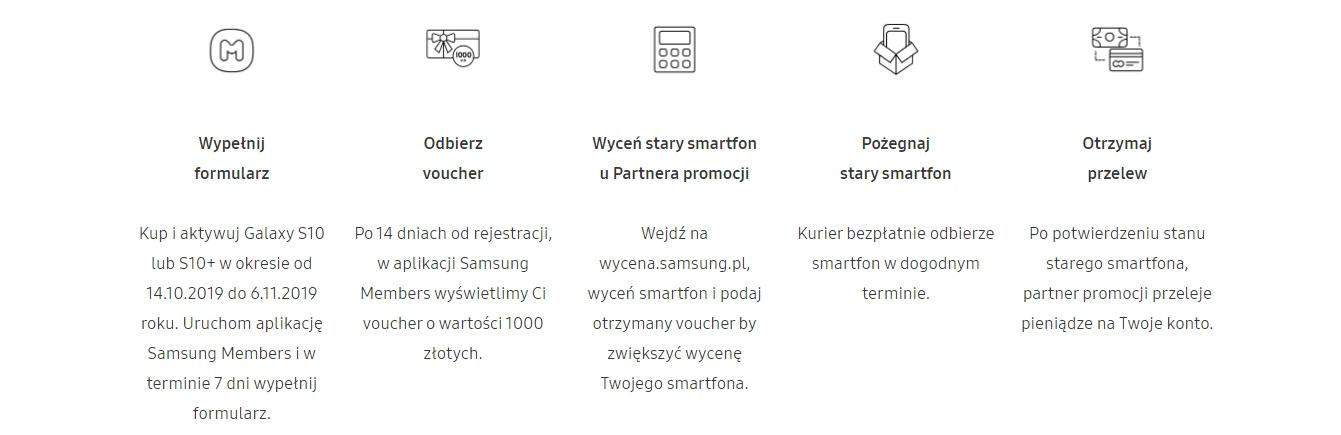 zasady promocji Samsung Odkup