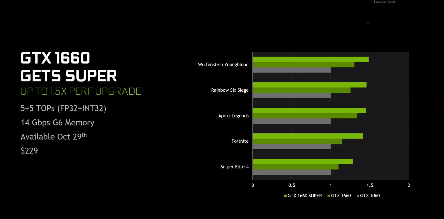 Co nowego u Nvidii? Chociażby GTX 1660 SUPER i GTX 1650 SUPER 22