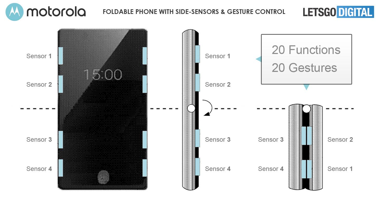 Nowa Motorola RAZR może być zupełnie inna. Koniec z sentymentami