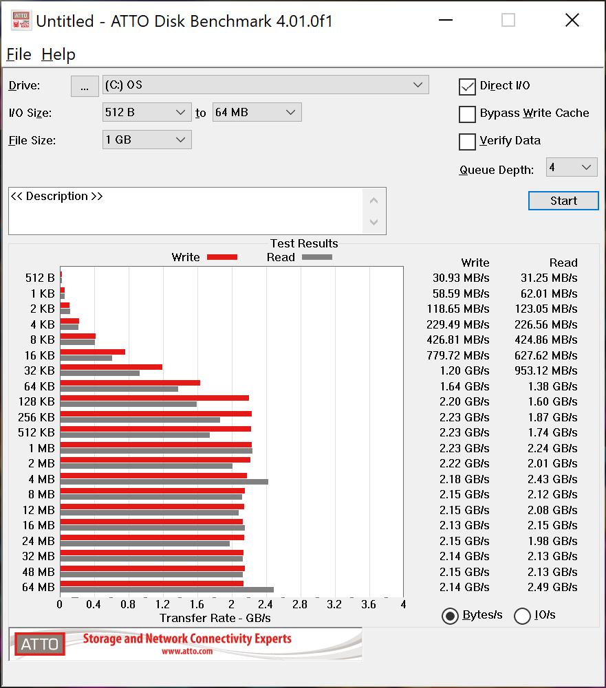 Asus ZenBook Pro Duo - laptop inny niż wszystkie (recenzja) 41
